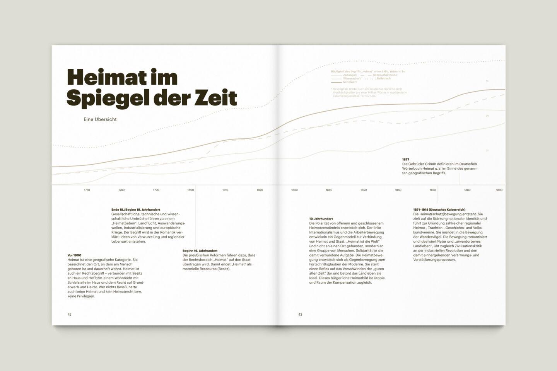 Büro Gestalten: KUBI Magazin Ausgabe 16 Informationsgrafik