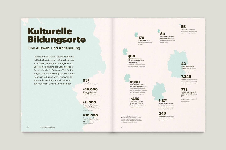 Büro Gestalten: KUBI Magazin Ausgabe 20 Informationsgrafik