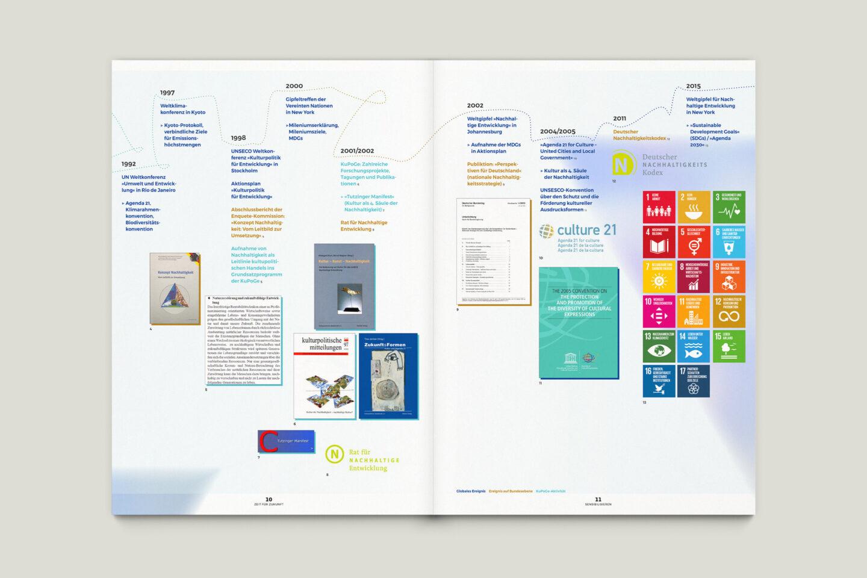 Büro Gestalten: Zeit für Zukunft – Sonderpublikation der Kulturpolitischen Gesellschaft Bonn anlässlich der gleichnamigen Summerschool 2020, S. 10–11
