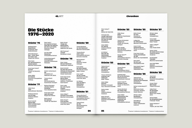 Programmbroschur Stücke 45 – Mülheimer Theatertage 2020 S. 84-85