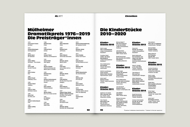 Programmbroschur Stücke 45 – Mülheimer Theatertage 2020 S. 92-93